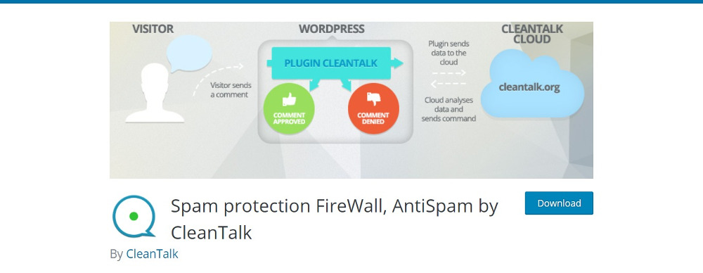 Anti Spam par Clean Talk