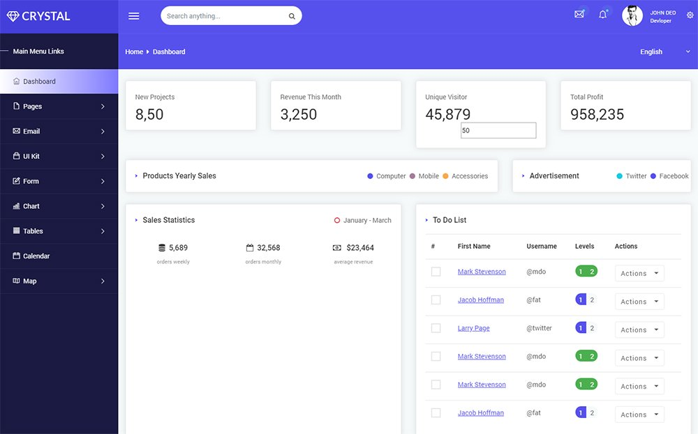 Crystal - Modèle d'administration Bootstrap 4 Dashboard
