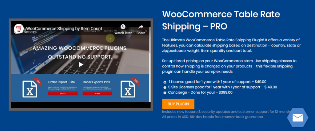"WooCommerce taux expédition plugin ""width ="" 640 ""height ="" 266 ""srcset ="" https://cdn.learnwoo.com/wp-content/uploads/2019/11/WooCommerce-Table-Rate-Shipping-Pro-1024x425 .png 1024w, https://cdn.learnwoo.com/wp-content/uploads/2019/11/WooCommerce-Table-Rate-Shipping-Pro-300x125.png 300w, https://cdn.learnwoo.com/wp -content / uploads / 2019/11 / WooCommerce-Table-Rate-Shipping-Pro-768x319.png 768w, https://cdn.learnwoo.com/wp-content/uploads/2019/11/WooCommerce-Table-Rate-Rate- Shipping-Pro-696x289.png 696w, https://cdn.learnwoo.com/wp-content/uploads/2019/11/WooCommerce-Table-Rate-Shipping-Pro-1068x443.png 1068w, https: // cdn. learnwoo.com/wp-content/uploads/2019/11/WooCommerce-Table-Rate-Shipping-Pro-1012x420.png 1012w, https://cdn.learnwoo.com/wp-content/uploads/2019/11/WooCommerce -Table-Rate-Shipping-Pro.png 1301w ""tailles ="" (largeur maximale: 640px) 100vw, 640px"
