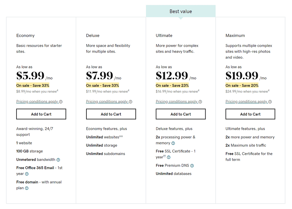 GoDaddy Pricing vs Bluehost