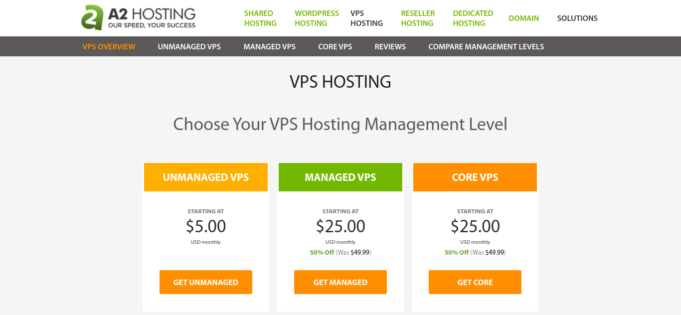 A2 Hosting have low prices for unmanaged VPS hosting