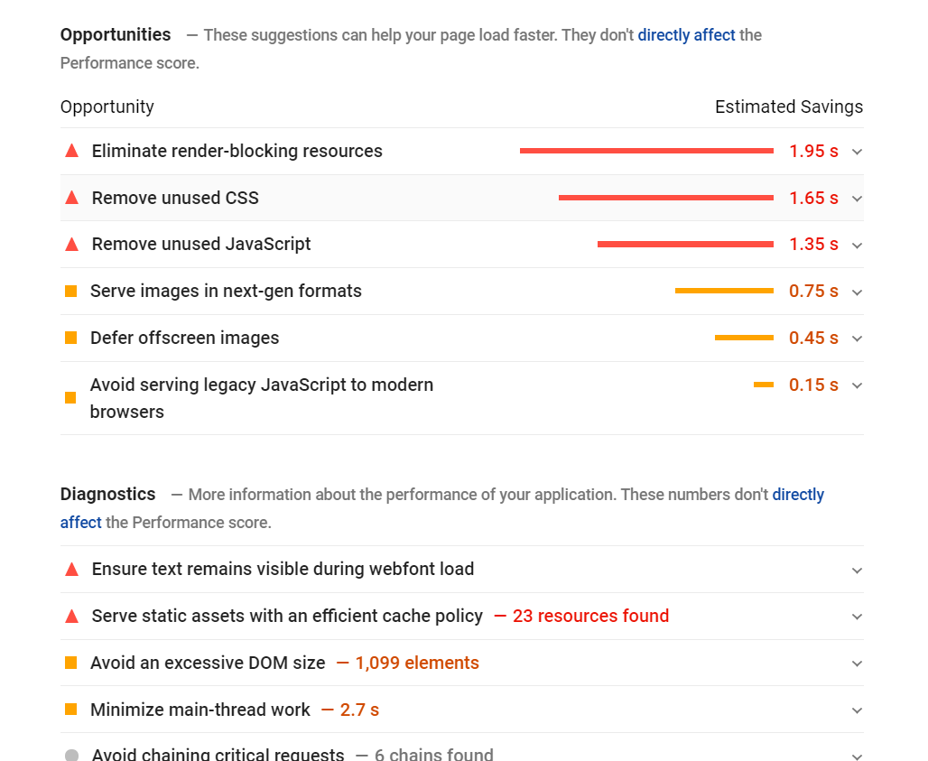 Rapport PageSpeed Insights